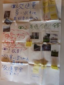 グループで「西淀川の将来像」を考える際に気になった意見をまとめます